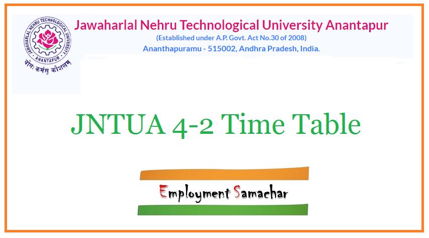 JNTUA 4-2 Time Table